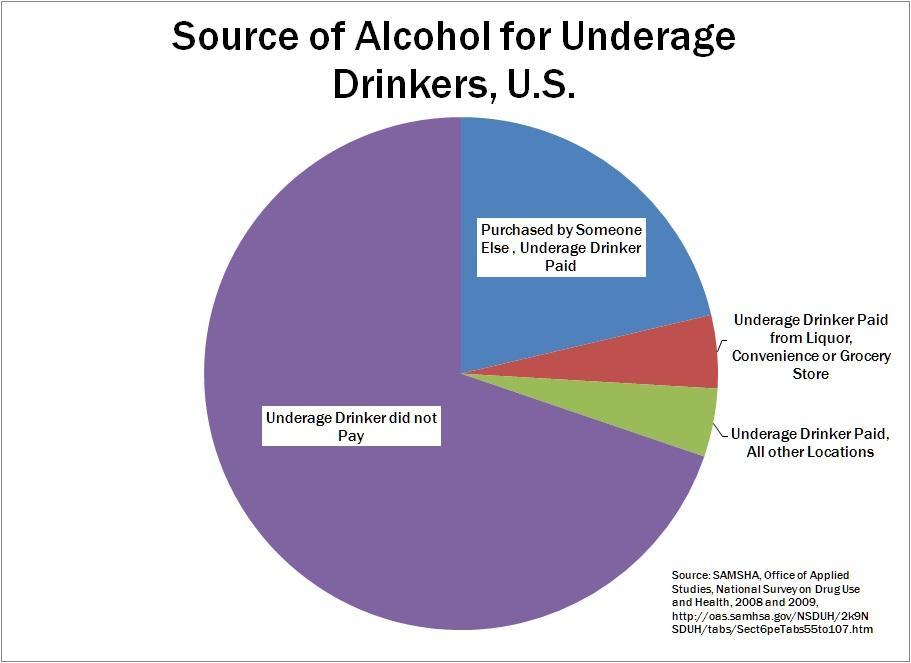 Hawaii Drinking Age